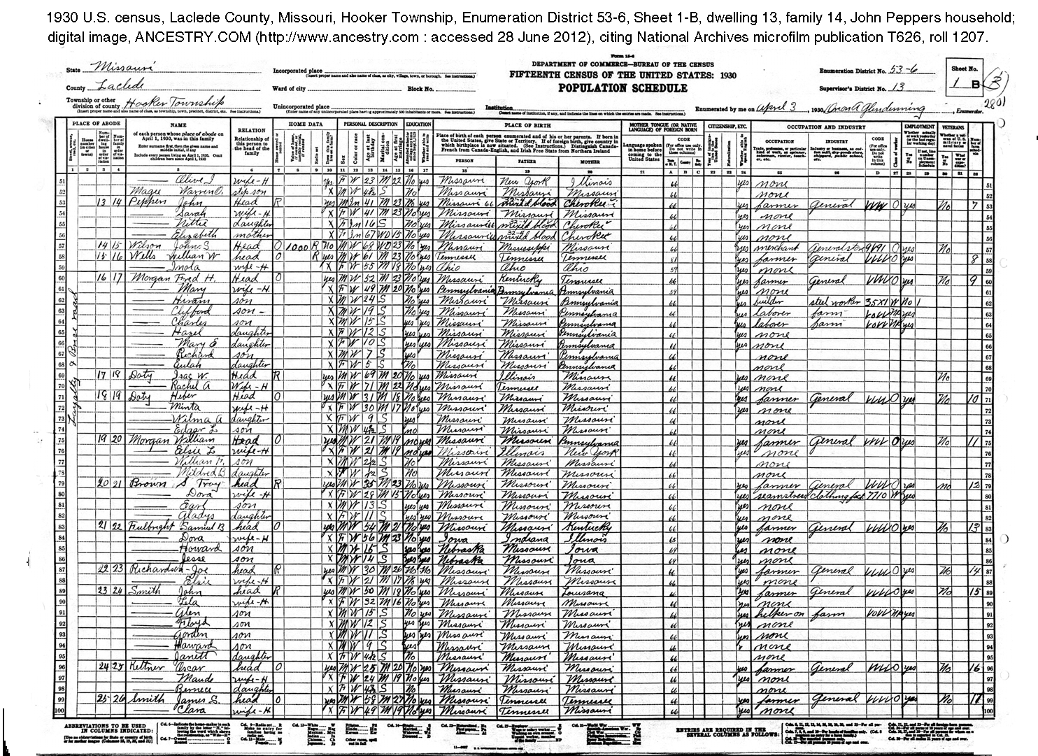 1930 census Pepper household