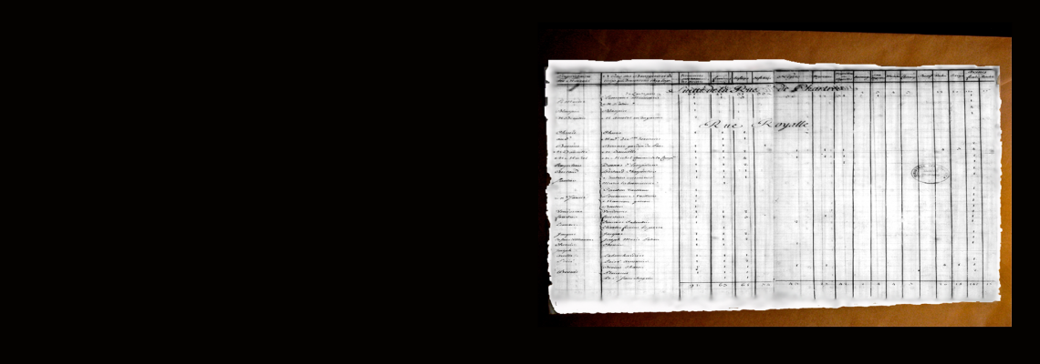 1732 New Orleans Census